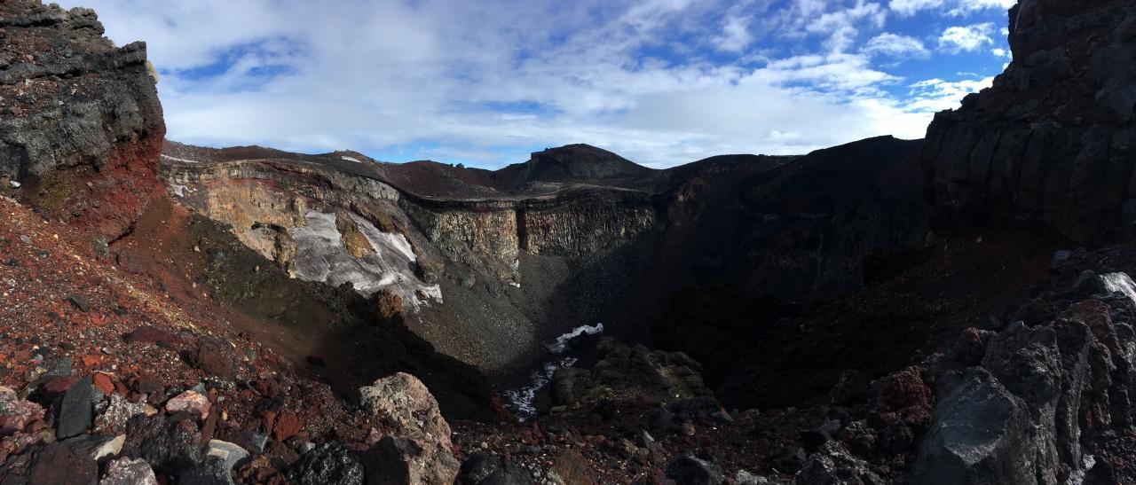 Climbing Mt. Fuji — The SummitShuffle